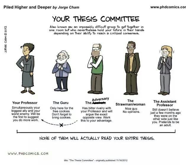 Hopefully Thi Will Not Be Characteristic Of My Dissertation Committee Phd Humor Comic Graduate School A Selecting Chair And Forming