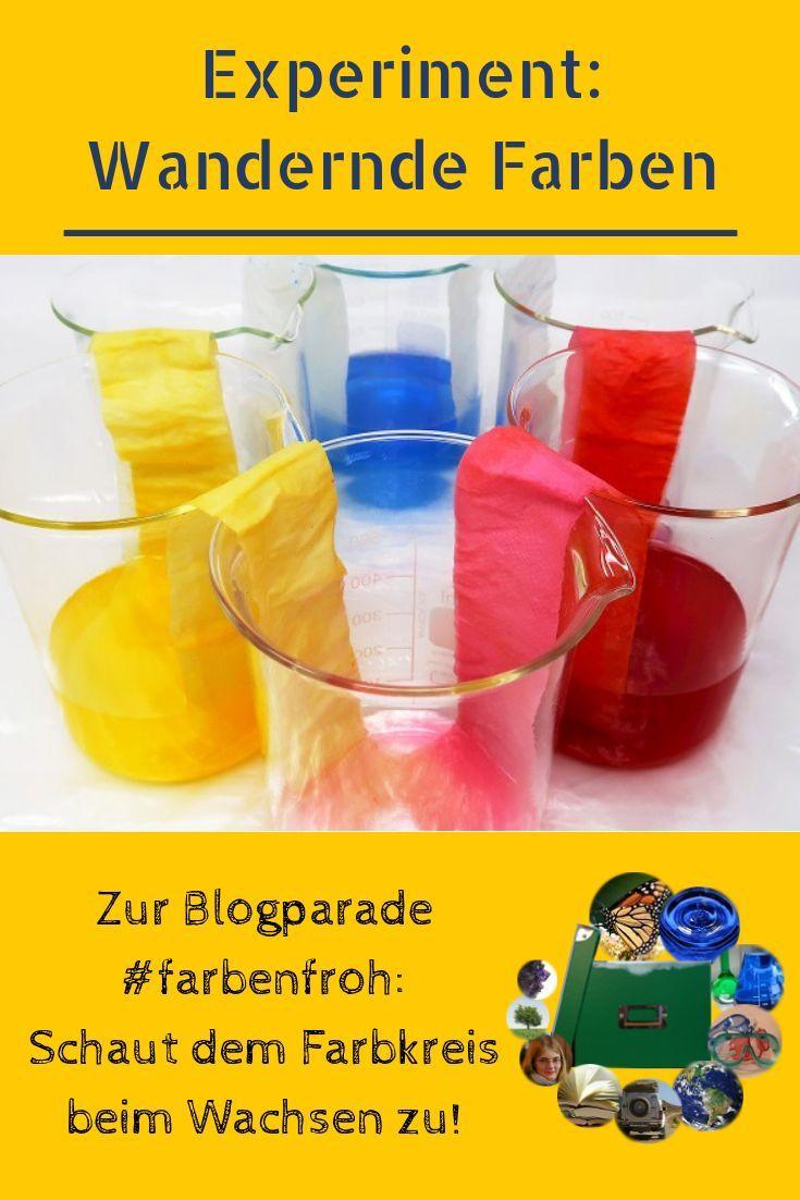 Experiment: Farbkreis mit wandernden Farben