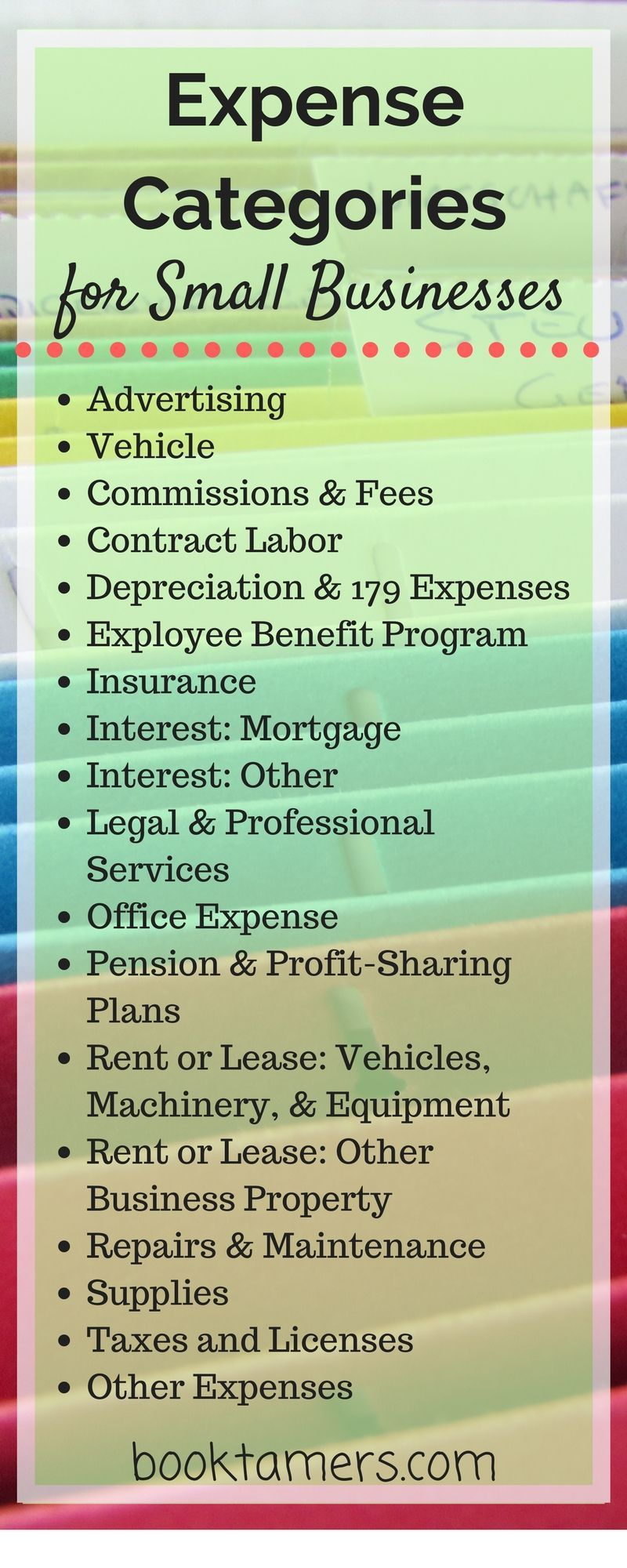 Super Helpful List Of Business Expense Categories For Small