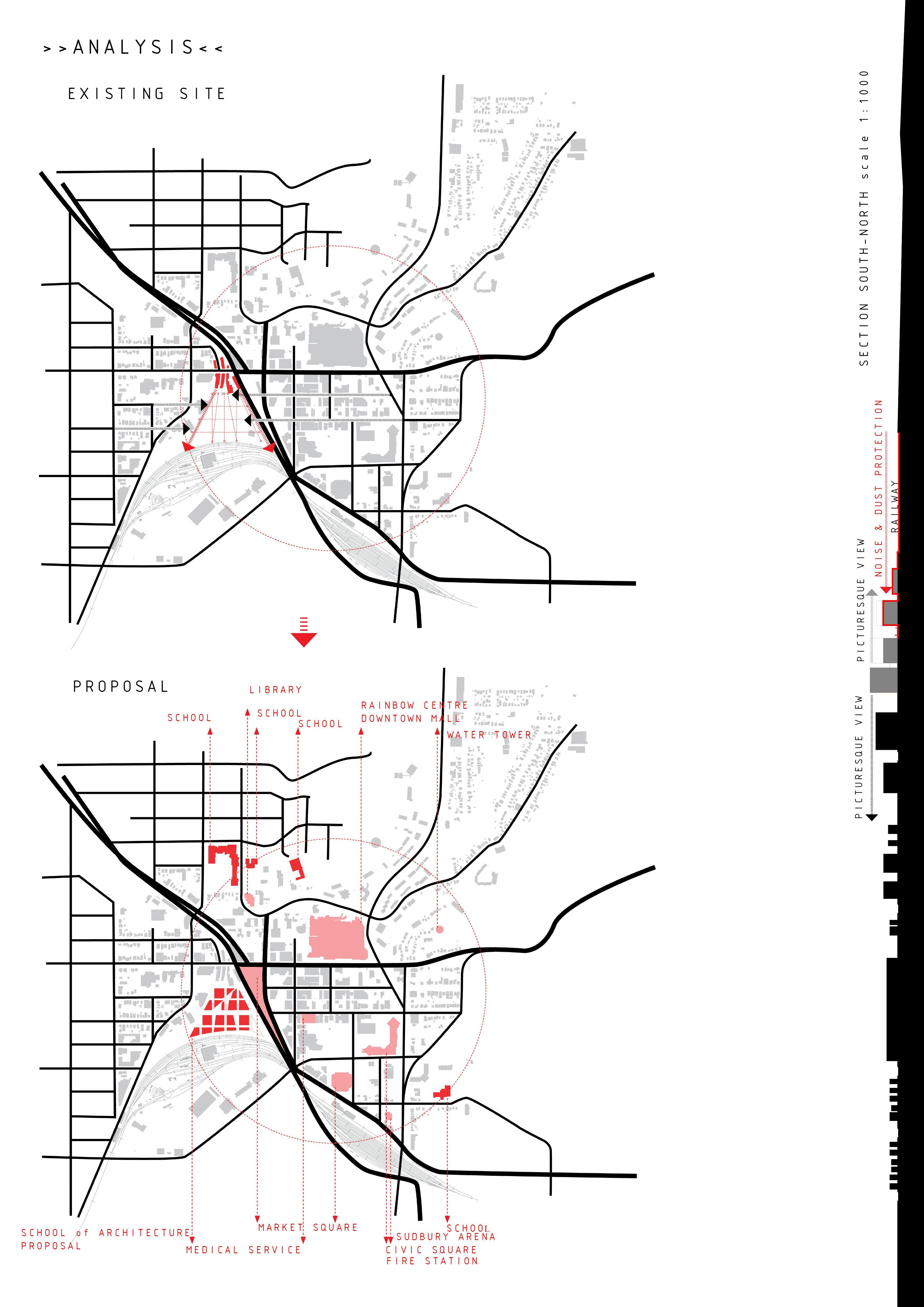 Sap Bw Landscape Diagram