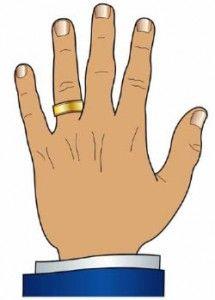 Photo of Il simbolismo dell'anello su ogni dito