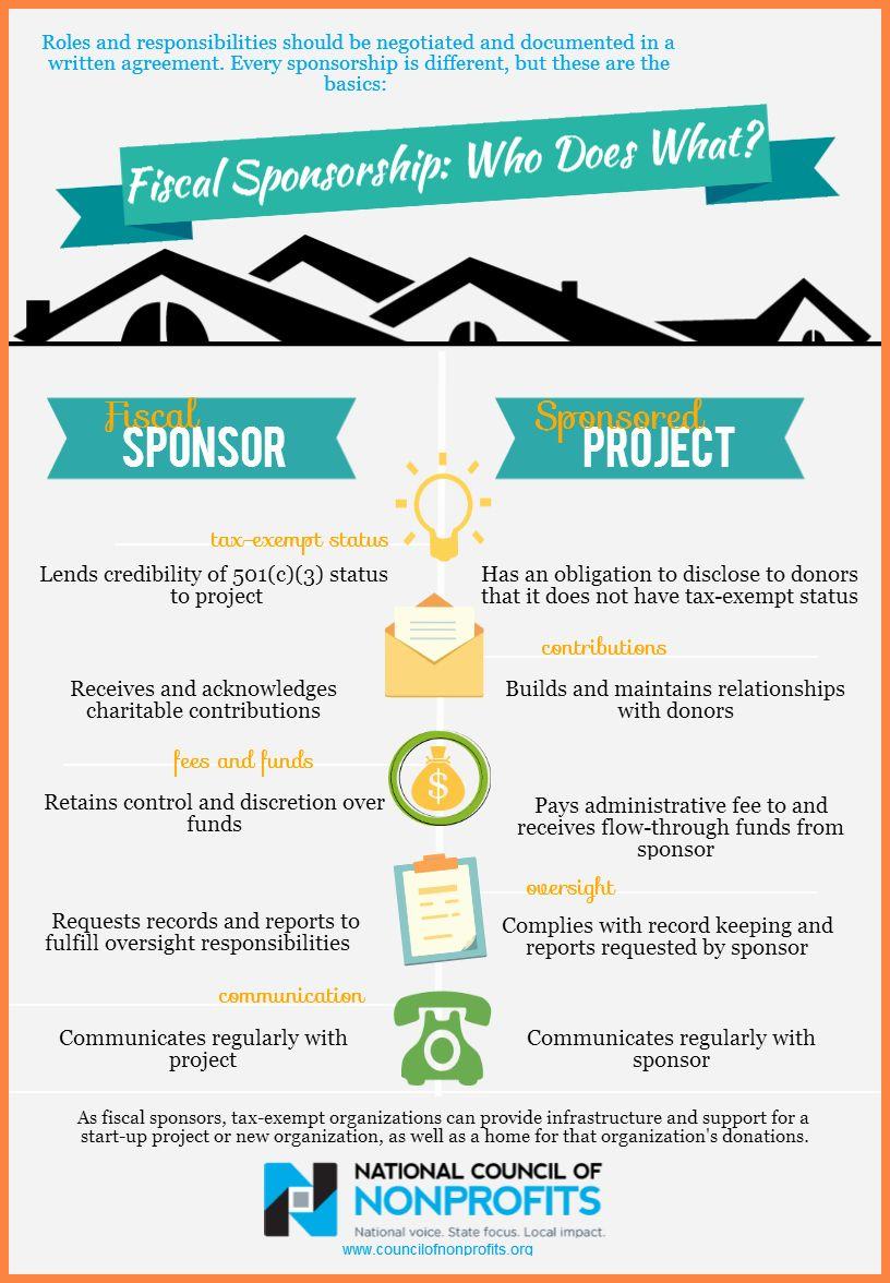 Simple Sponsorship Agreement Template Beautiful 9 Non