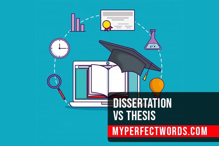 Dissertation V Thesi In 2020 Writing Thesis