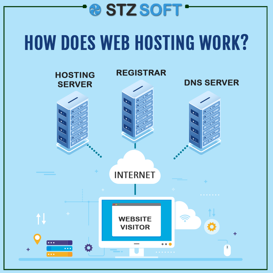 31++ Web hosting and domain information