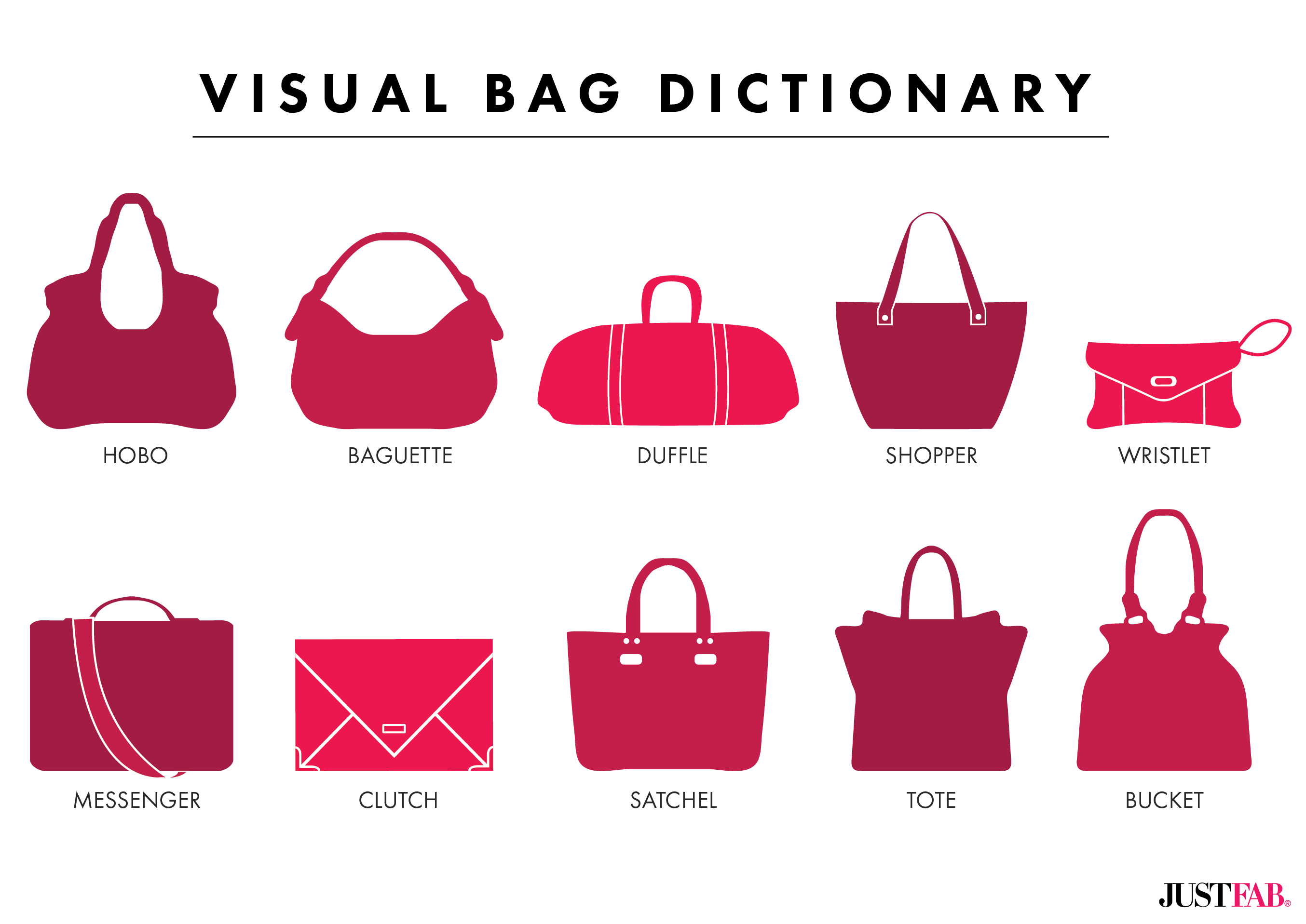 Must Know Handbag Terminology Memorize Keep It Handy For The Next Time You