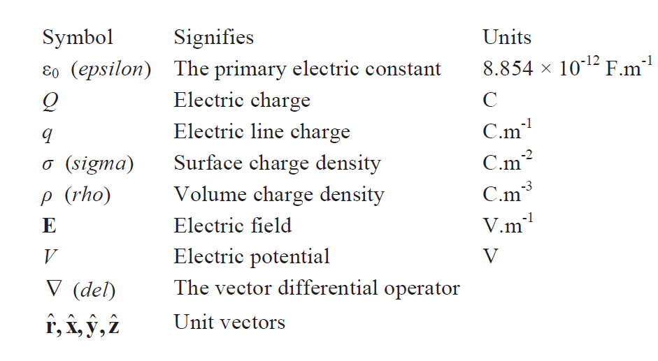 Electrical And Electronic Engineering Forum Electromagnetics