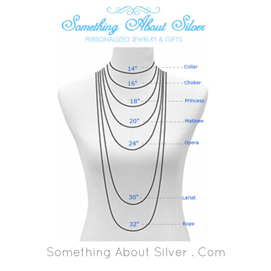Diagram of necklace sizes necklace parts supplies wire diagrams necklace length size guide chart for layered long chains jewelry heart anatomy necklace necklace length chart ccuart Choice Image