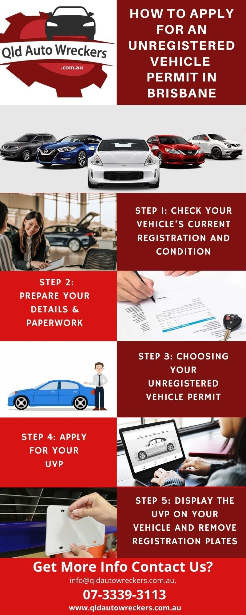 Apply For An Unregistered Vehicle Permit Brisbane How To Apply
