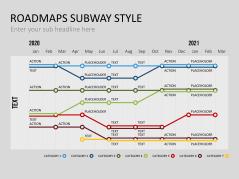 Powerpoint Roadmap Template  Devmsthve    Template