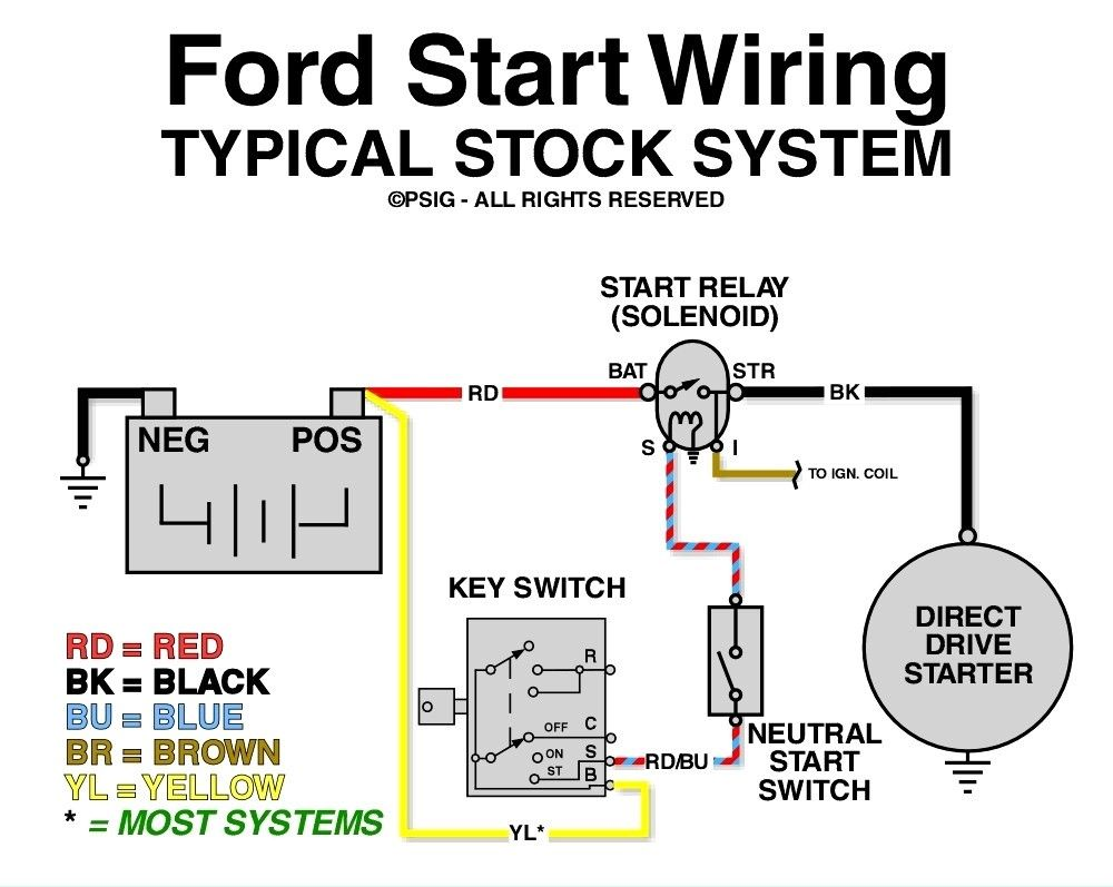 4 Pole Starter Solenoid Wiring Diagram Pics Ford F150 Electrical Circuit Diagram Car Starter
