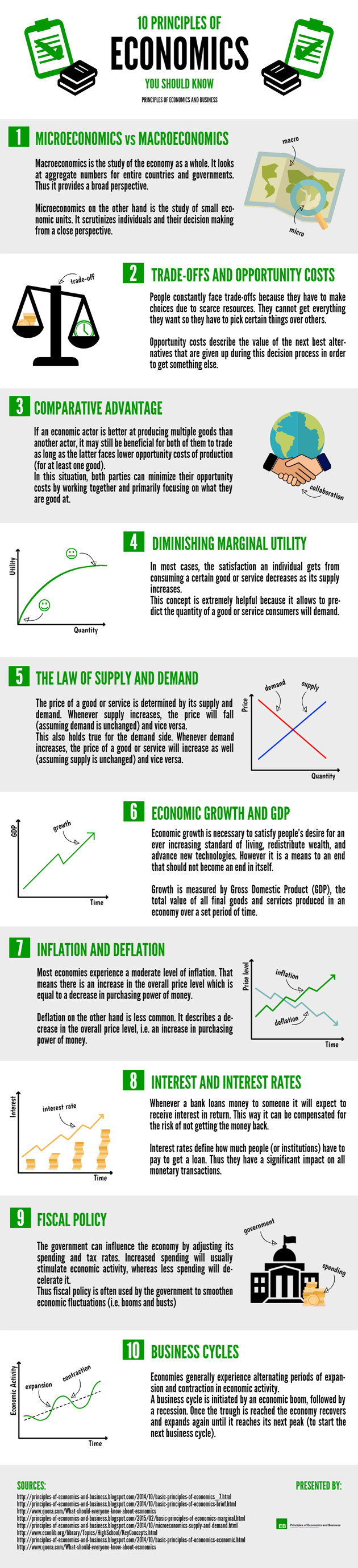 10 principles of finance