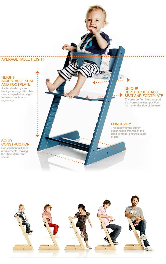 Tripp Trapp High Chair so versatile! Readjusts as your