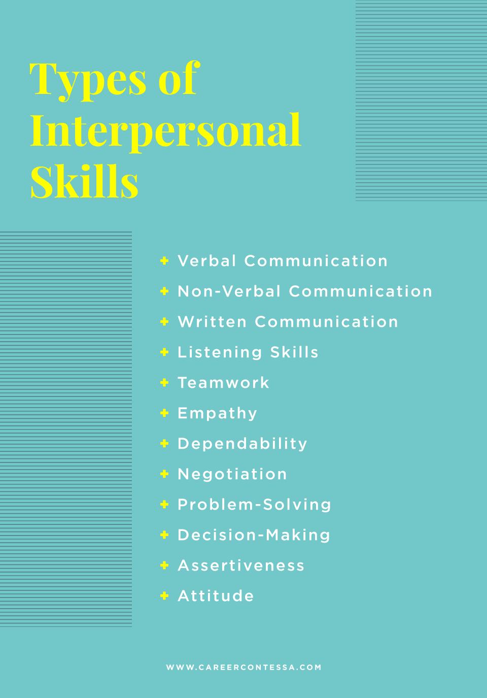 Pin By Robert Peston On Communications Plan Interpersonal Skills Interpersonal Skills Activities Work Skills