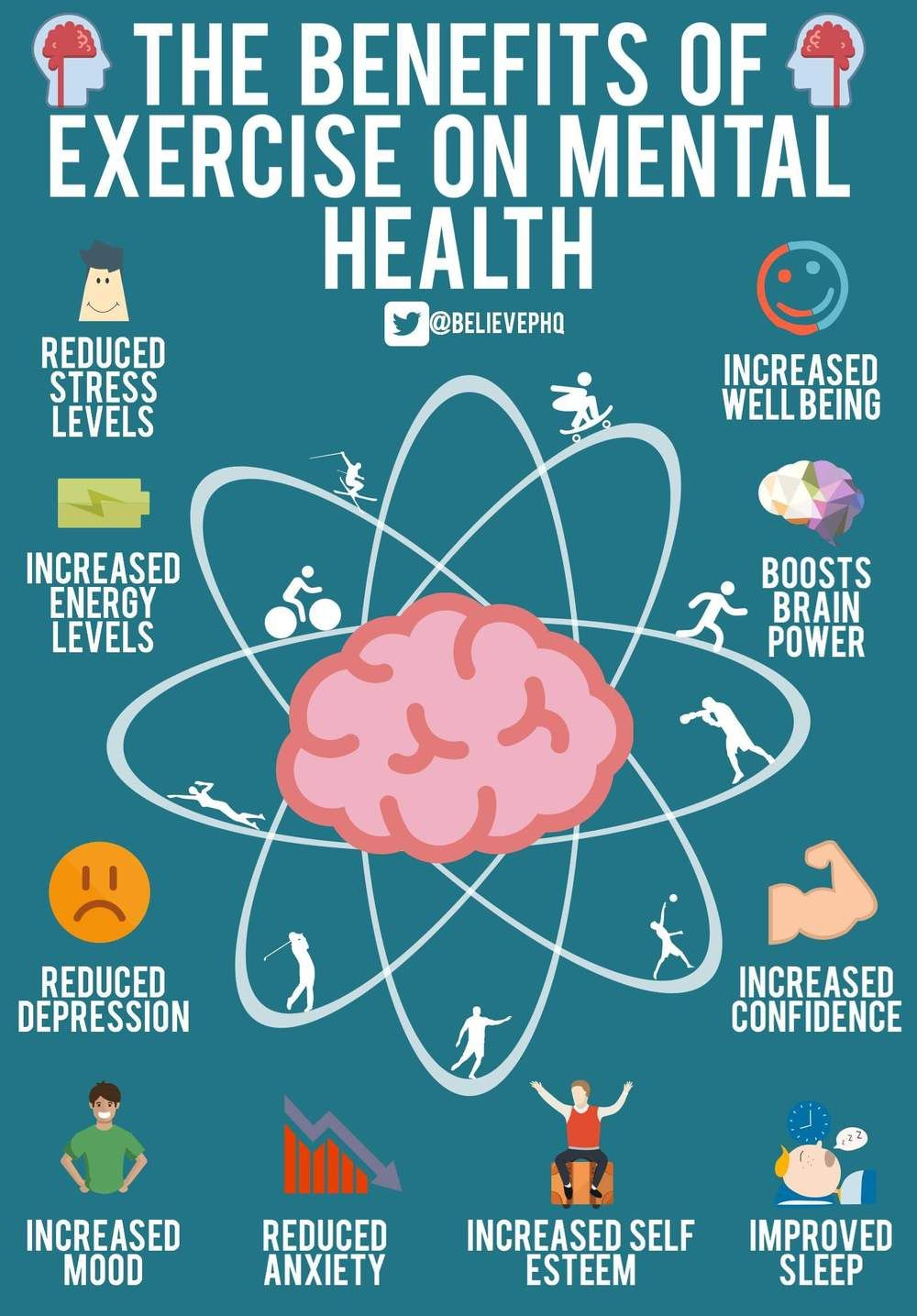 Exercise And Mental Health Benefits Did You Know That Exercise