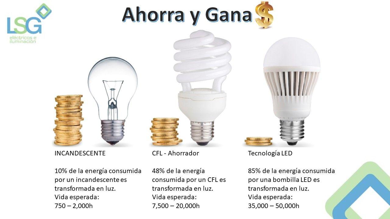 Fdl28le D 8 78 28w Cfl Gx32d 3 Base 2700k 109870 Pl28d 28 Prolume Brand 1600 Lumens Replaces Plc15mm 28w 27k Compact Fluorescent Bulbs Light Bulbs Bulb