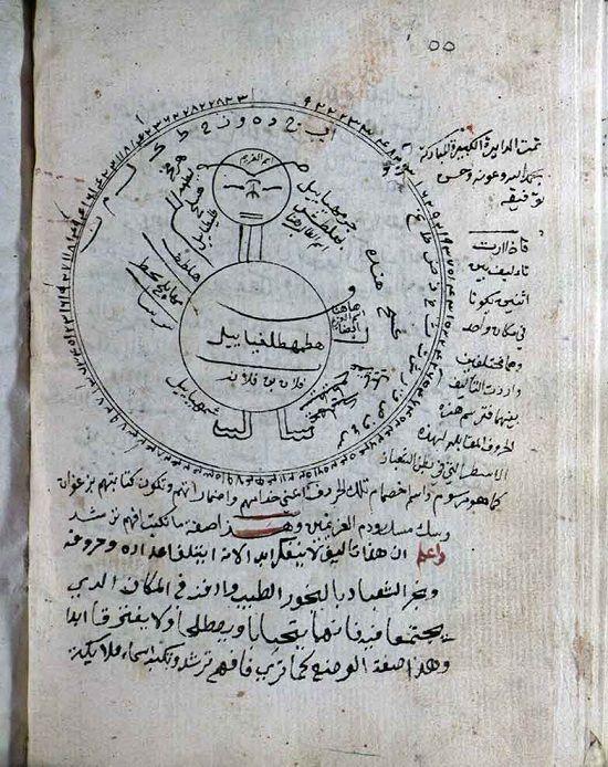تحميل كتاب مجربات روحانية من الخزانة المغربية pdf