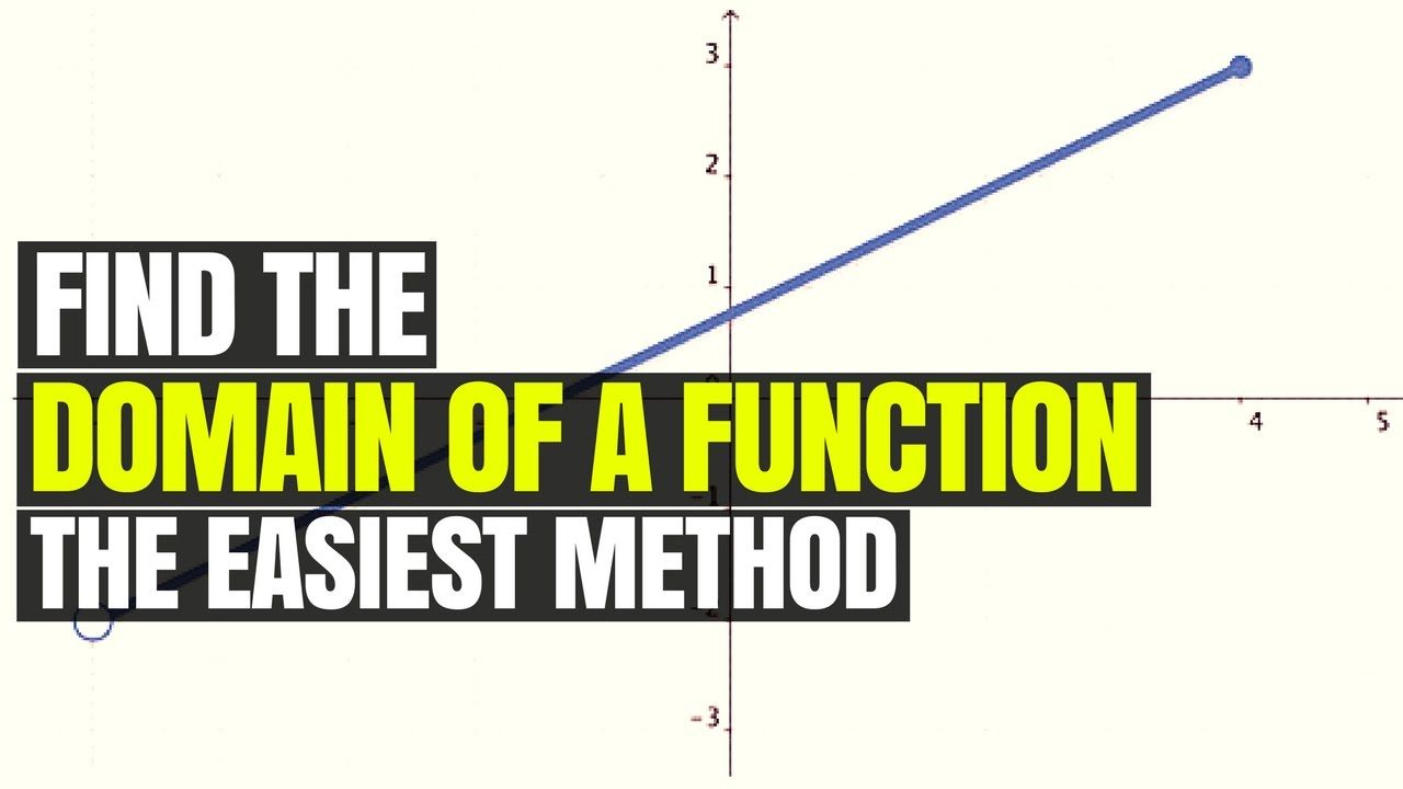 HOW TO FIND THE DOMAIN OF A FUNCTION FINDING THE DOMAIN