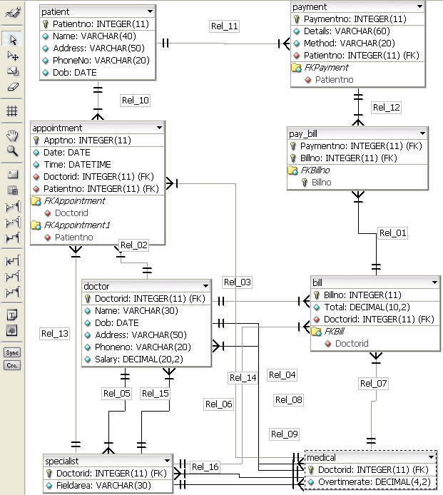 Step by step on database modeling using erd on mysql database reference notes on the process of how to convert entity relationship diagram diagram to relational model tables using mysql database and crow foot ccuart Choice Image