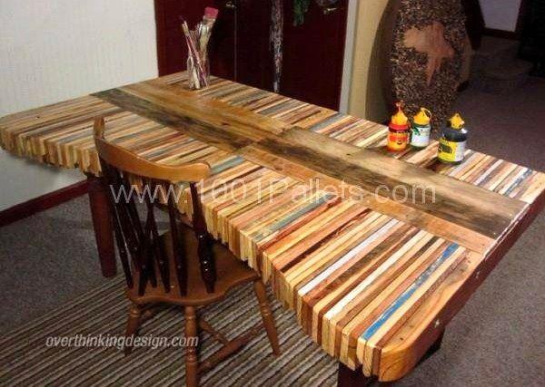 Faire un bureau en bois de palette des modèles do it yourself