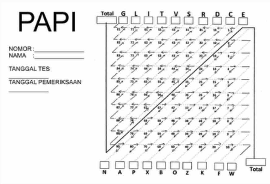 Contoh Soal Psikotes Matematika Gambar Jawaban Lengkap Psikotes 3 Jenis Tes Psikologi Dalam Seleksi Kerja Yang Con Hafalan Panduan Belajar Matematika Dasar