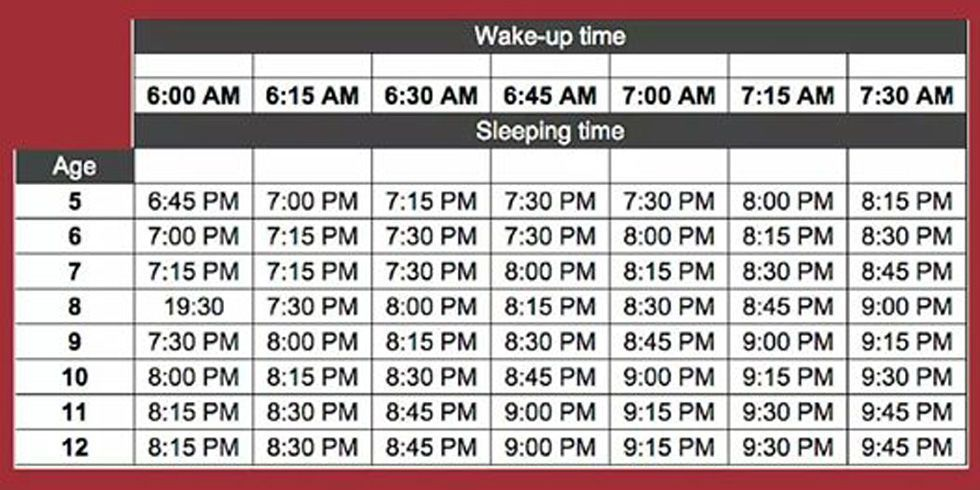 This Chart Tells Exactly When Your Kids Should Go To Bed Bedtime