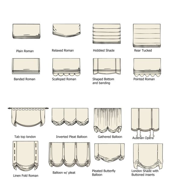 DIY Window Treatment Terminology - shows different types  styles