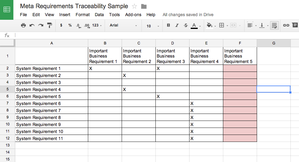 Requirements Traceability Matrix  Business Analysis Related