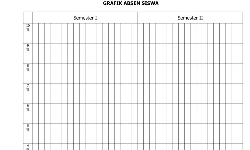 Blogedukasi Referensi Contoh Grafik Absen Siswa Untuk Administrasi Guru Wali Kelas Grafik Referensi Guru