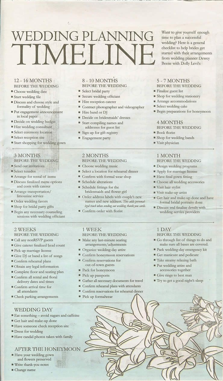 Wedding Planning Timeline Accessoires Pour Réussir Votre Mariage Sur Http Yesidomariage