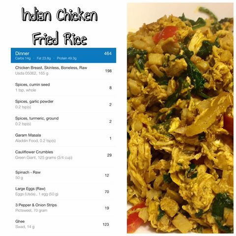 Keto fb page recipe database low carb pinterest indian keto fb page recipe database forumfinder Choice Image