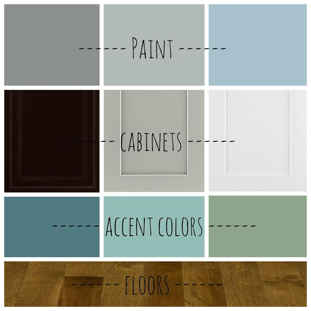 Our Semi Anic Life House Color Scheme bucatarie Pinterest