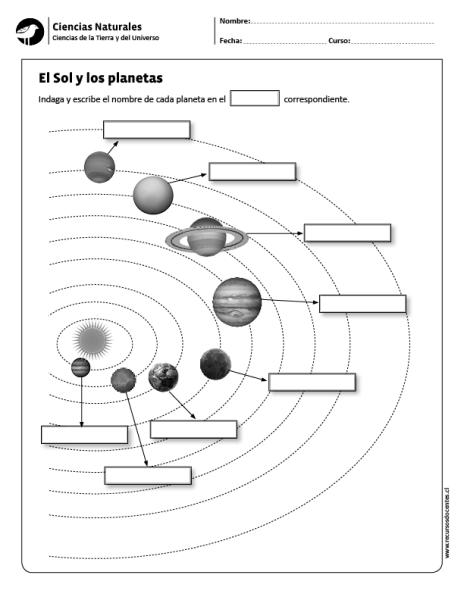 El Sol Y Los Planetas Ciencias De La Tierra Ensenanza De La Geografia Ciencias Naturales