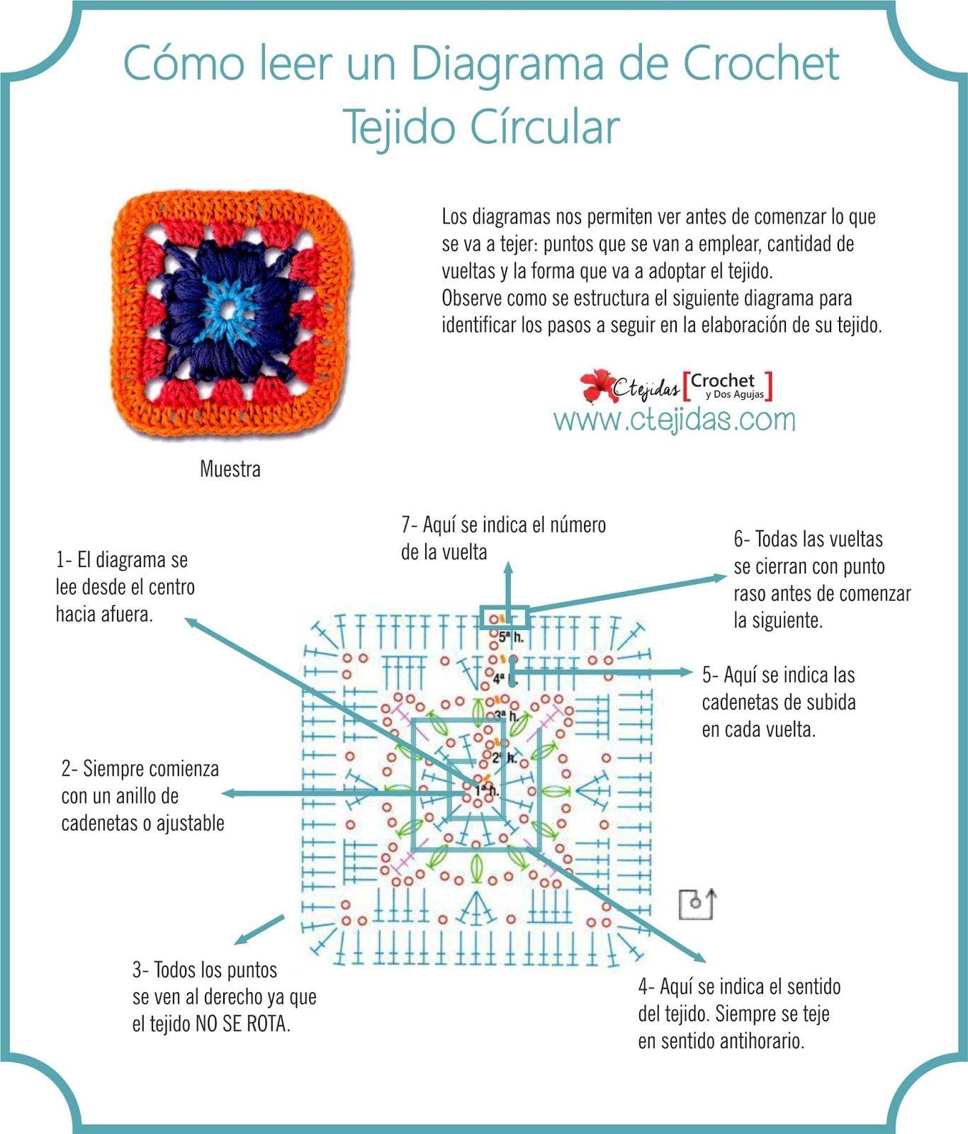 Cómo leer los diagramas a Crochet - Tejido Círcular | tejido 3 ...