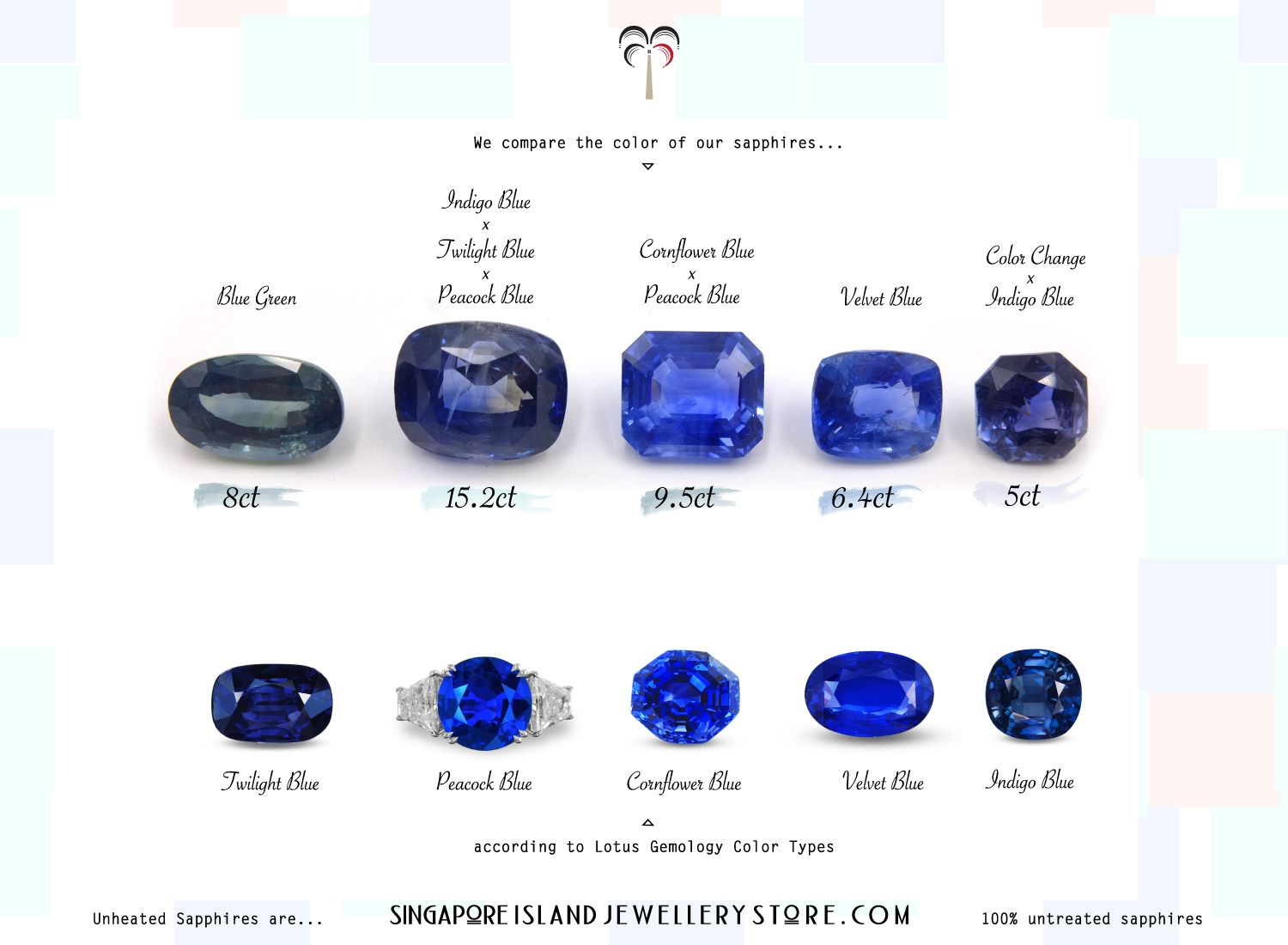 Blue sapphire color grading also grade rare gems  stones rh pinterest