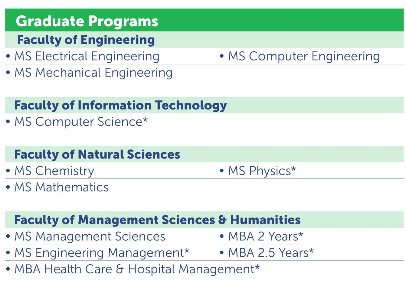 Kfueit Engineering Management Graduate Program Computer Engineering