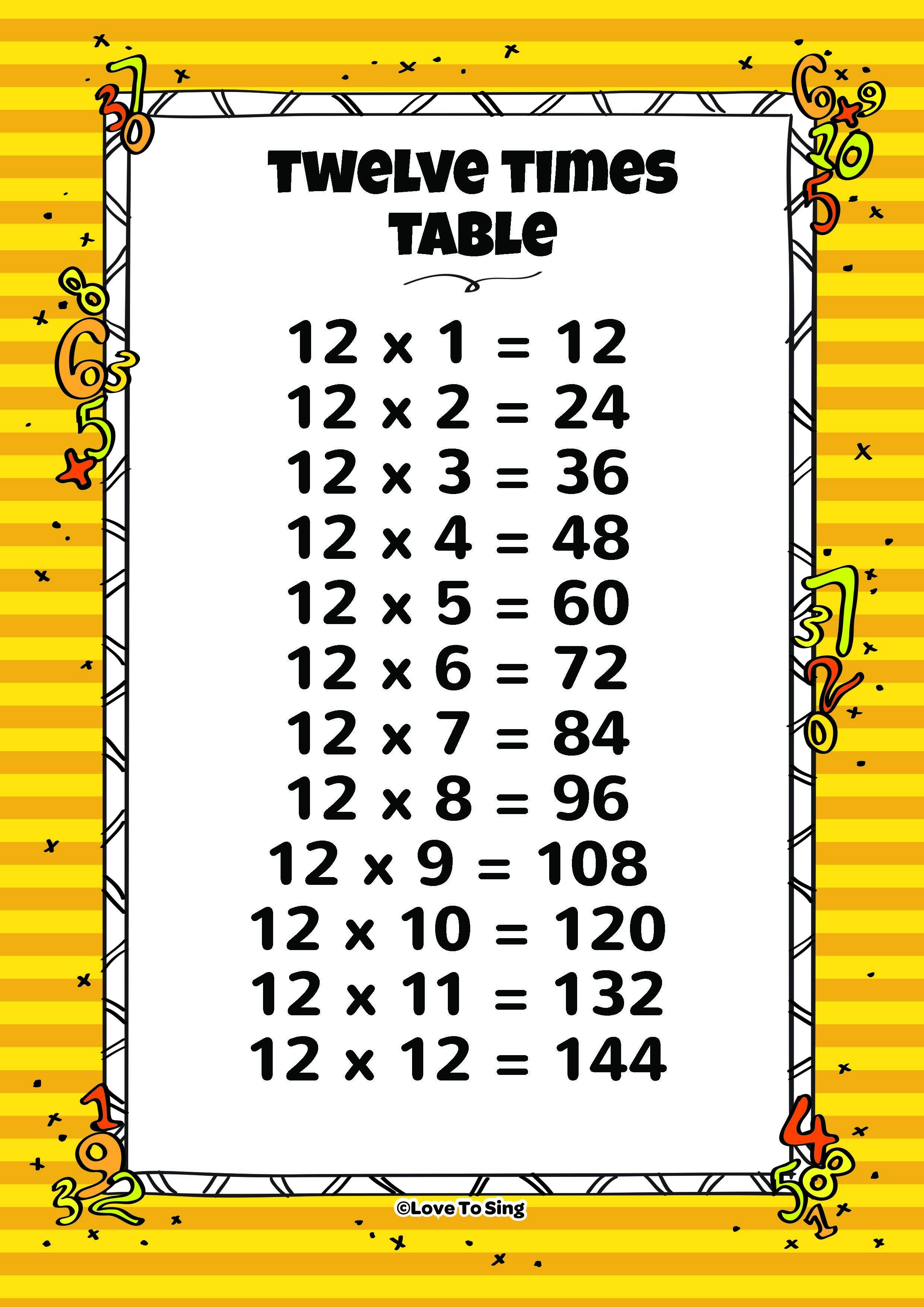 Twelve Times Table And Random Test
