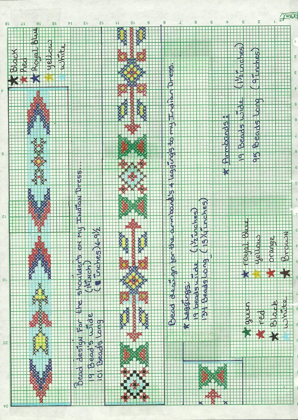 Welcome to indian crafts by design my mandela and bead loom welcome to indian crafts by design my mandela and bead loom patterns baditri Images