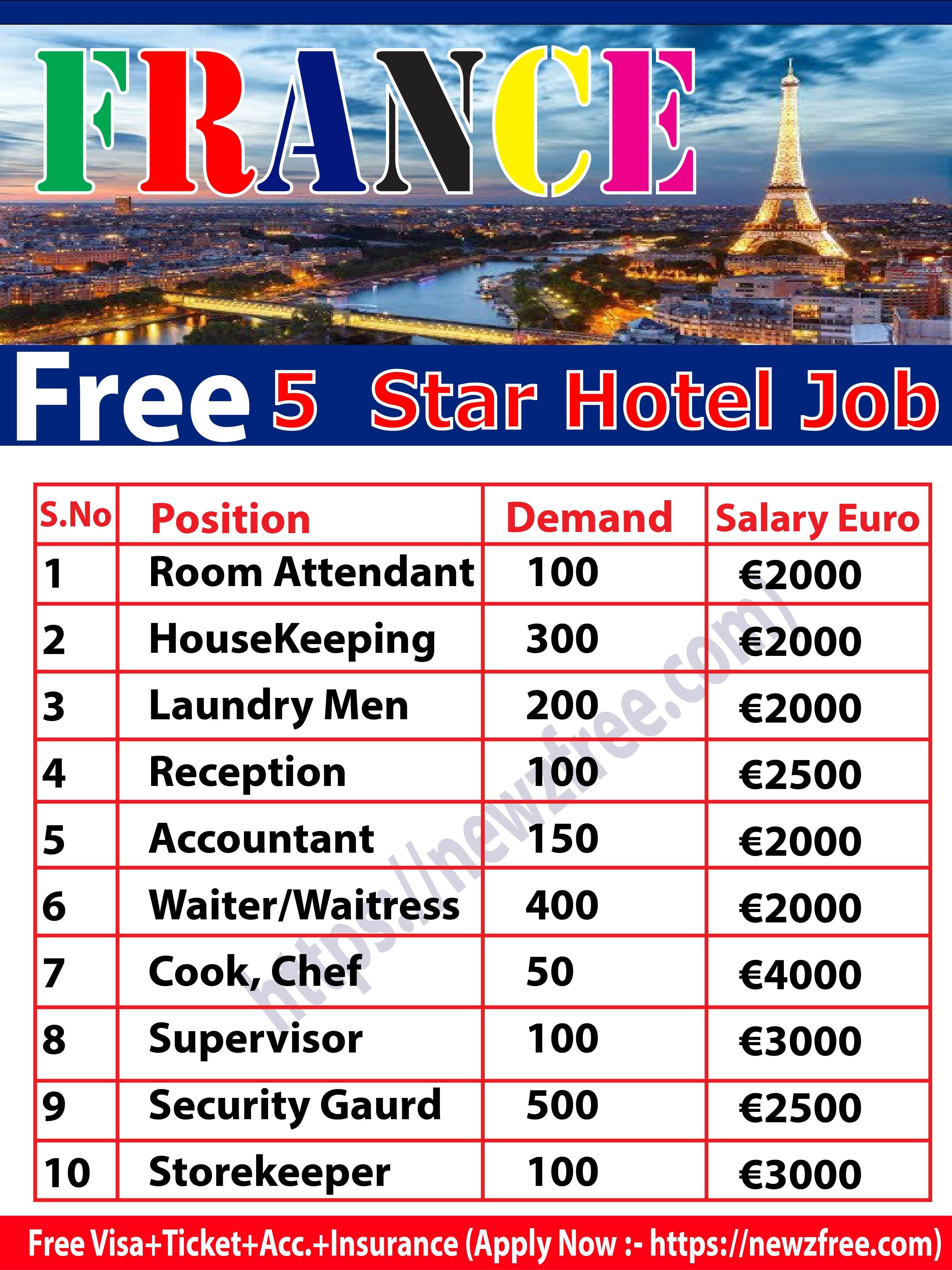 100 Free Urgent Vacancies 5 Star Hotel In Peris France All