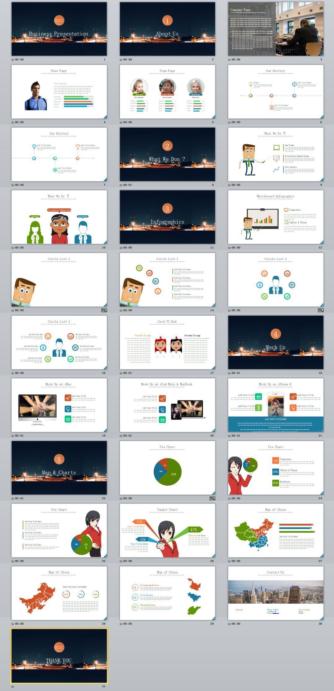 30 best business presentation keynote templates templates