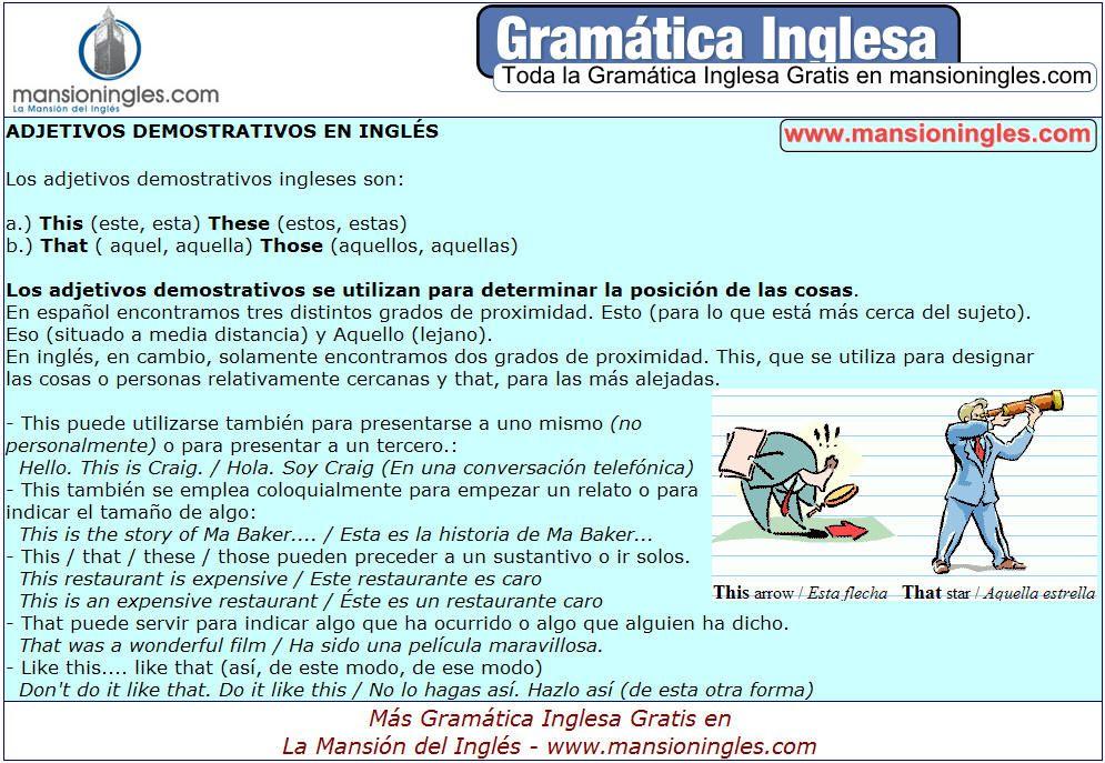 Gramática Inglesa Adjetivos Demostrativos En Inglés Gramática Inglesa Gramática Ingles