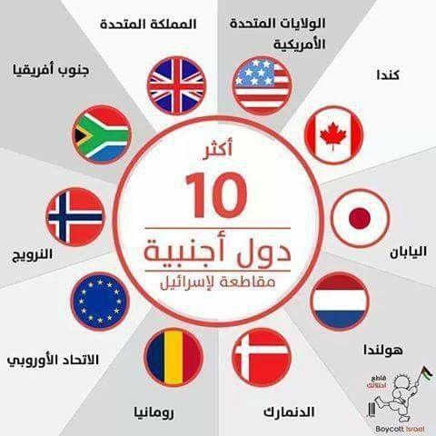 اكثر الدول الاجنبية المقاطعة لأسرائيل Infographic Skills Chart
