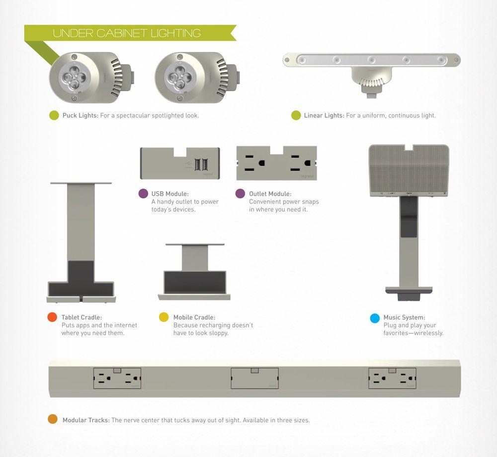 under cabinet lighting with plug. Hidden Under Cabinet Lighting And Outlet System With Plug I