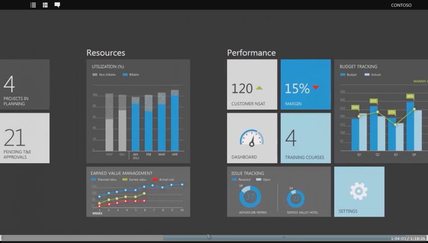 Can Microsoft Metro Make Beautiful Business Software Data Dashboard Data Visualization Design Business Software