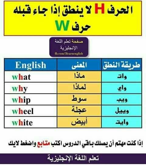 Pin By فاطمه محمد On Eng English Language Learning Grammar English Language Teaching English Language Learning