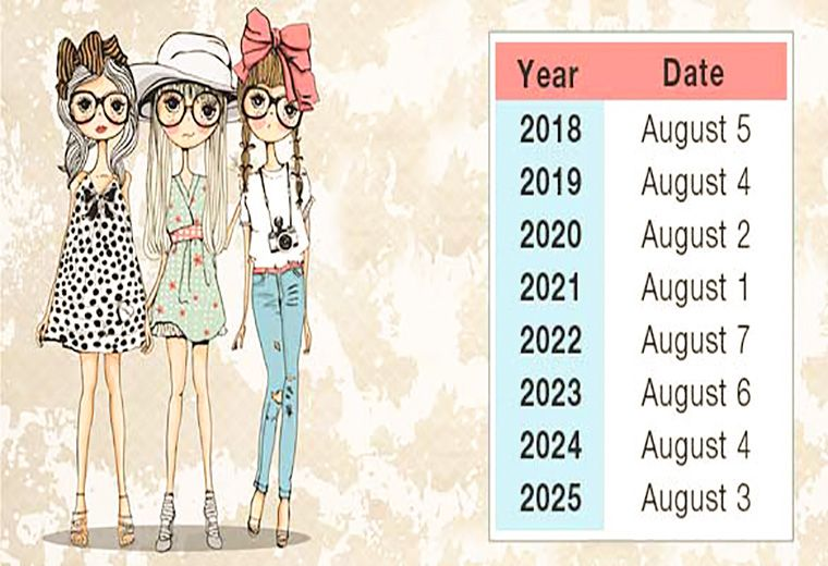 Pin By Indian Express On India Is Best Friendship Day Date