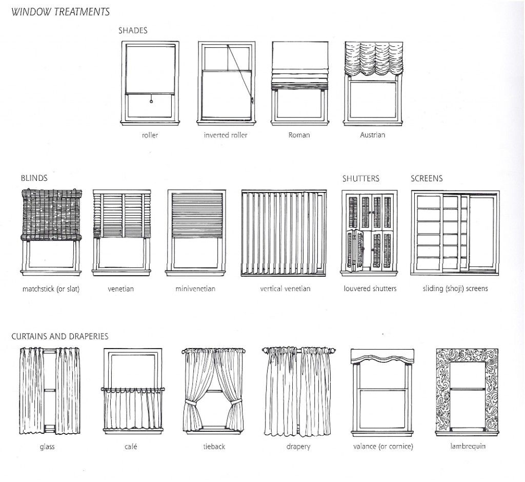 Itemize digital photography of interior design different for Window design sketch