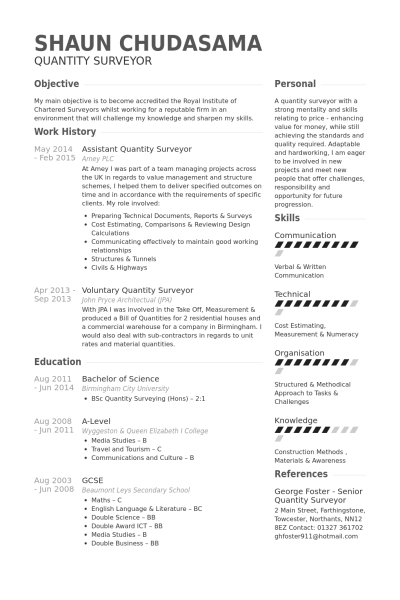 Cv Template Quantity Surveyor Cv Template Downloadable Resume