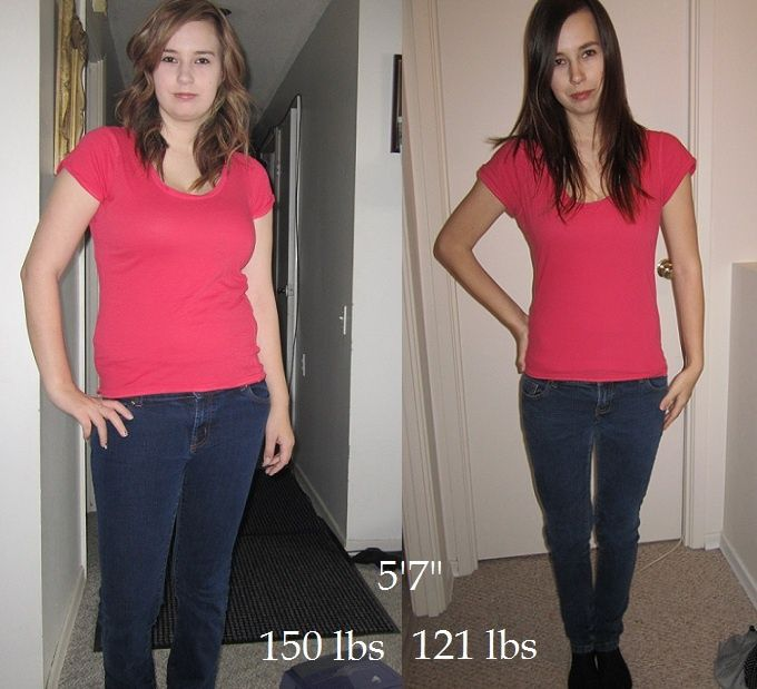 Is it bad if you lose weight too fast photo 7