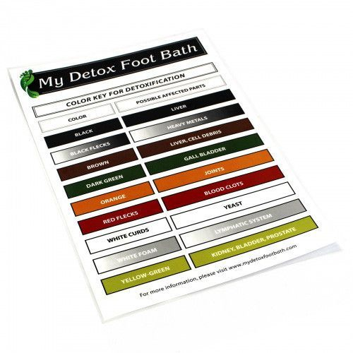 My Detox Foot Bath 11 X 17 Inch Color Chart Foot Detox Foot Detox Bath Foot Bath