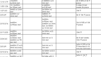 crossfit endurance half marathon training plan  crossfit